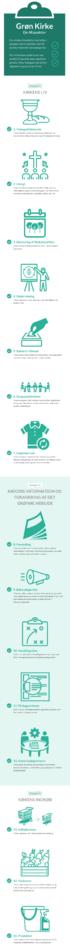 Grafik Grøn Kirke 48 punkter.pdf